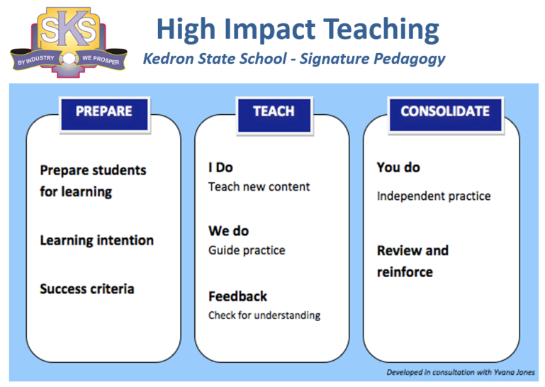 High impact Learning2020.png